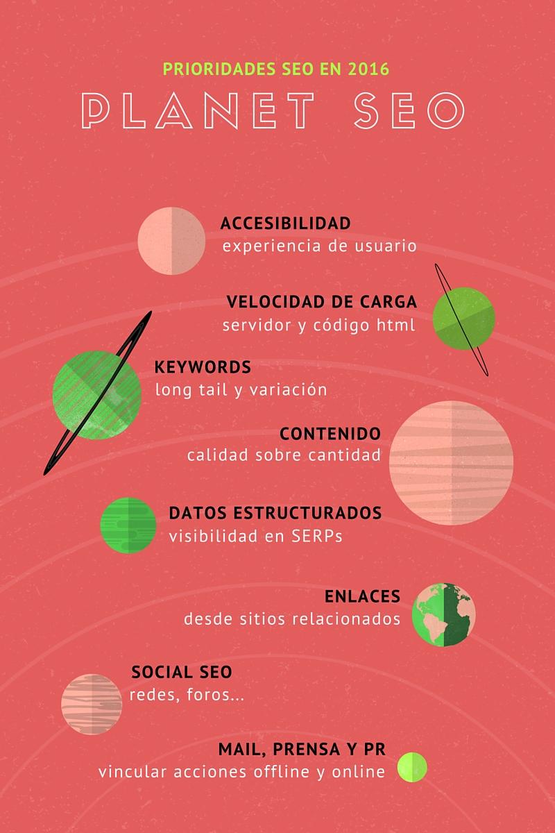 infografía seo 2016