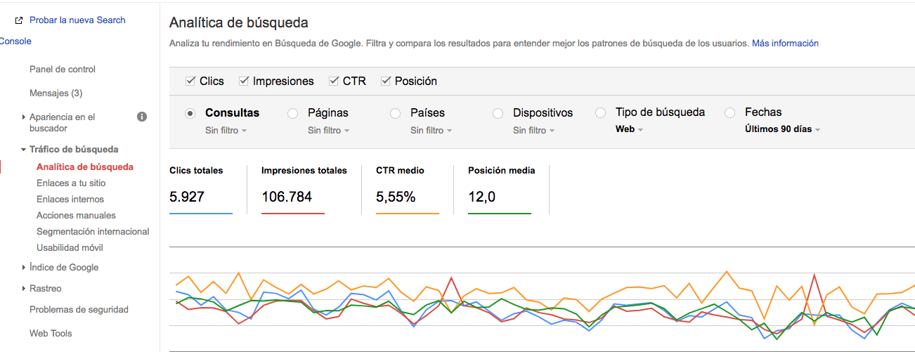 antigua search console google